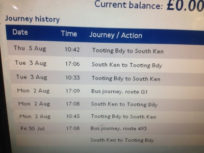"The journey history of my ""Oyster"" London transport travelcard in the days leading up to my arrest on Thursday 5 August 2004."